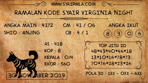 Prediksi Virginia Night